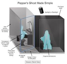 ghost puppets