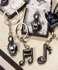 note key