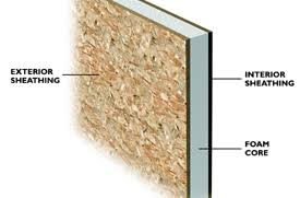 structural insulating panel