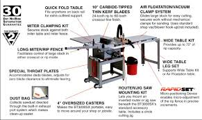 bt3000 table saw