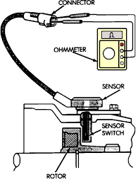 engine speed sensor