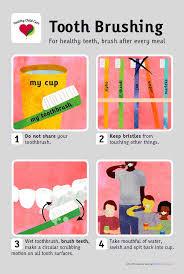 how to wash teeth