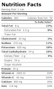 gatorade nutritional facts