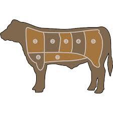 butchers beef