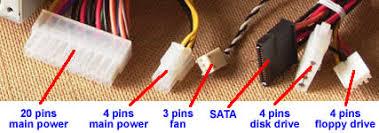 computer power supply connectors