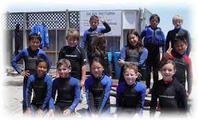 kayaking wetsuit