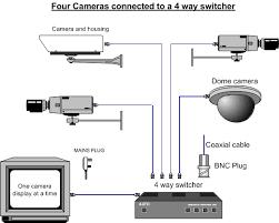 camera switcher