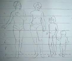 draw a body