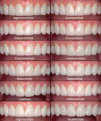 cosmetic dentist veneers
