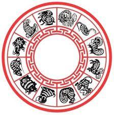 Mengapa kalender China berhubungan dengan binatang?