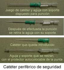 cateter periferico