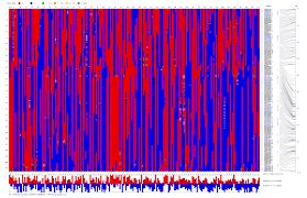 haplotype map