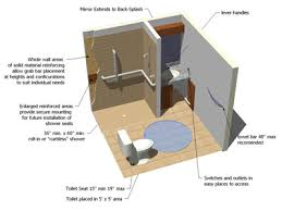 barrier free bathroom