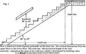 outdoor stair designs
