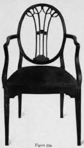 hepplewhite furniture style
