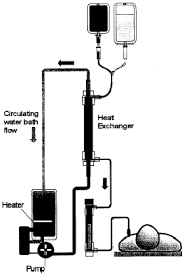 level one rapid infuser