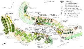 plan landscape