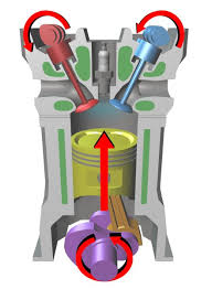 combustion engine