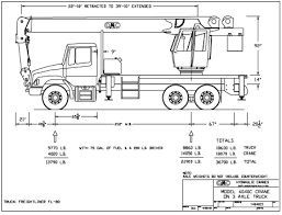 axle weights
