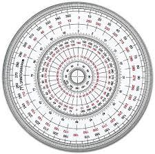 circle protractor
