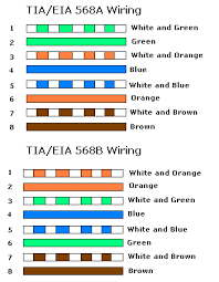 cat 5 wire colors