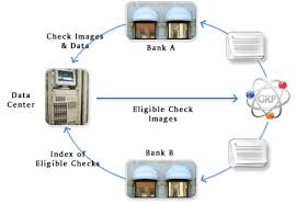 check imaging