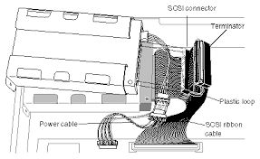 scsi ribbon cables