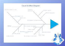 cause effect diagrams