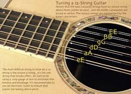 guitar strings notes