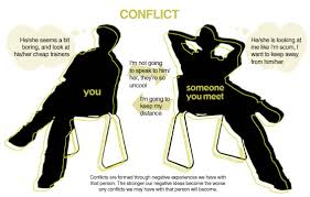 group conflict