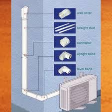air conditioner duct