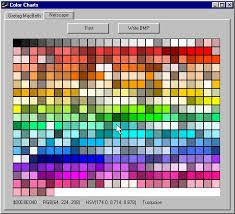 munsel color chart