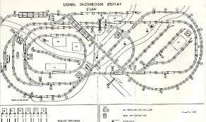 layout trains