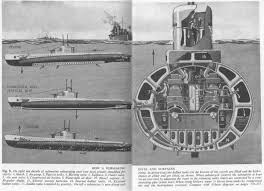submarines diving