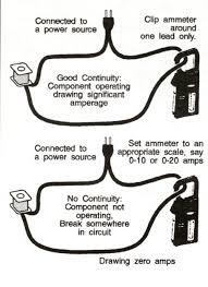 clamp amp meters