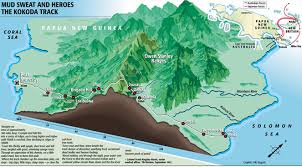 kokoda trail walks