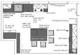 kitchen plans ideas
