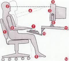 correct posture at computer