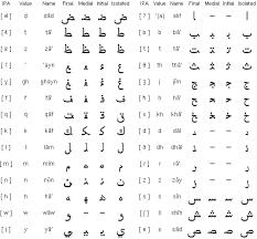 farsi letters