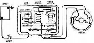 generator wire