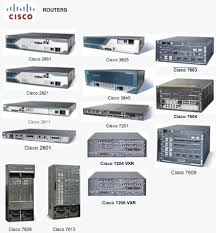 latest cisco routers