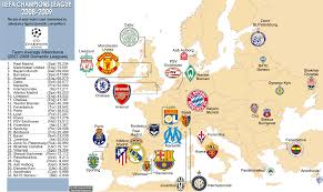 champions league teams