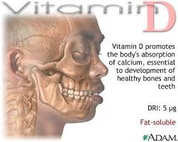 pictures of vitamin d