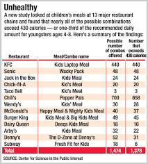 healthy meals kids