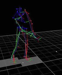 golf motion analysis