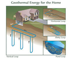 geothermal heat energy