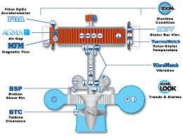 hydroelectric turbine generator
