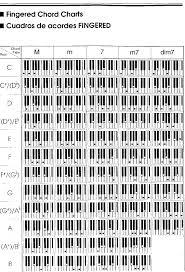 pisadas de piano