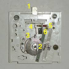 electrical thermostats
