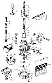 carburateur scooter